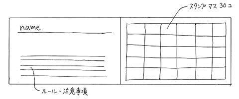 手描きの伝わりやすさ_ポイントカード/ショップカード